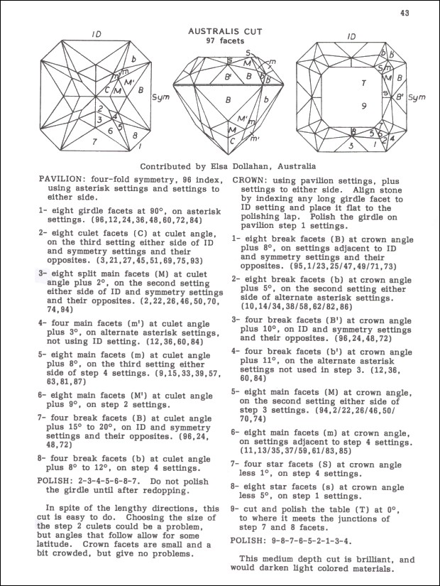 how to read faceting diagrams
